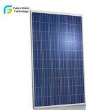 Изготовление с панели солнечных батарей энергии 200W Sun решетки