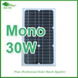 30W 18V Sonnenkollektor-Preis