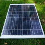 панель солнечных батарей кремния 80W хорошая солнечная поли /Mono кристаллическая