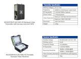 可聴周波無線監視の通信保全監査システム及びビデオ2W送信機および受信機