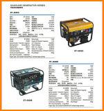 Arruela de venda quente da alta pressão da gasolina