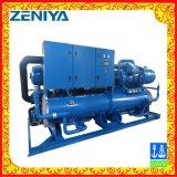 Acqua/refrigeratore/condizionatore di Scrow raffreddati aria per i sistemi di raffreddamento marini