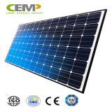Modulo solare monocristallino internazionale 330W di Cemp di standard di qualità