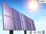 Poli modulo solare 3W, 5W, 10W, offerte di Cemp di 20W 30 50W 80W un futuro dell'energia pulita
