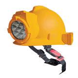 Lampada del casco della miniera (996X)