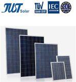 ブラジルの市場のための太陽技術10Wの多太陽エネルギーのパネル