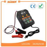 Carregador de bateria de carro Suoer 12V / 24V com função de reparo (A02-1224A)