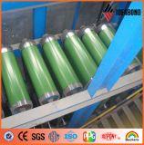 Ideabond катушки из алюминия с полимерным покрытием - ПВДФ покрытием (цвет)