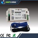 Détecteurs détectés par faisceau infrarouge de sûreté (GV618)
