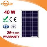 modulo della pila solare 40W per il sistema di PV