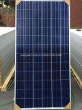 Poly panneau solaire de haute performance