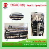 Tipo Pocket batería recargable de Hengming Gnz250 110V250ah de la serie de Kpm de la batería de níquel-cadmio (batería Ni-CD) del proyecto de Uganda