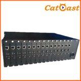 1/4/16 di codificatore dell'input H. 265 HD dei canali HDMI con l'uscita del IP