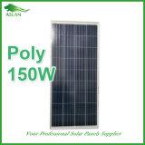 セリウムおよびISOの150W光起電太陽電池パネル
