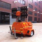 Tour d'éclairage mobile lourde de la protection DEL de défaut Rplt-6900