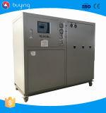 Оптовая цена монитора пожара охладителей воды тома самой последней конструкции промышленная большая