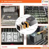 Cspower 12V55ah Gel-Batterie für Sonnenenergie-Speicher