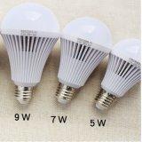 9W Lámpara LED lámpara de emergencia>8 Horas Tiempo de emergencia