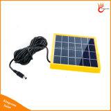 防水屋外3W LEDのスポットライトの芝生のための太陽庭のフラッドライト