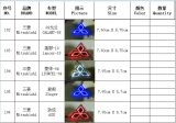 Firmenzeichen-Abzeichen-Licht des Automobil-Auto-5D LED für Mitsubishi