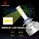 車のためのMarkcars A2 H4 LEDのヘッドライトLEDライト