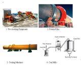専門のミネラルセメントの生産ライン中国製