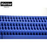 Harrise900 Modulaire Riemen Op hoge temperatuur