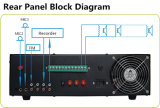 Amplificatore pubblico del miscelatore del giocatore del USB del sistema d'indirizzi 6zones di C-Yark