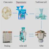 Farine de maïs faisant la machine pour Ugali, Fufu en Afrique