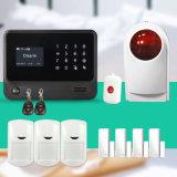 WiFi +GPRS Sistema de seguridad del hogar + Sistema de alarma GSM