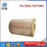 Selbstautomobil-Triebwerkschmierölfilter filter-Hersteller-Zubehör Soem-11427512300 für BMW