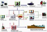 Отброс завода по переработке вторичного сырья муниципального отхода урбанский сортируя линию к Rdf