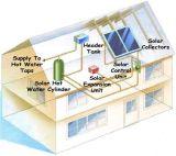 Plaque de collecteur solaire plat