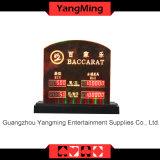 El límite de mesa electrónicos LED (YM-LC02)