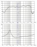 GM-602A 6 Duim - de hoge Spreker van de PA van de Kwaliteit Professionele voor de Series van de Lijn