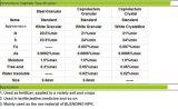 Engrais d'azote, N21%, sulfate d'ammonium
