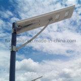 5W-120W LED integrado rua Lista de preços da luz solar para luz exterior