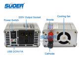 De Omschakelaar van de Omschakelaar van de Macht van Suoer 500W 12V aan 230V (saa-500AF)