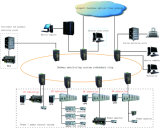 1000Mbps Intelligent / Smart 4GX / 8GE Industrial Management Optical Network Switch