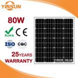 공장 태양 에너지 시스템을%s 직매 80W 태양 모듈