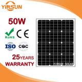 panneau solaire 50W avec l'homologation de la CE pour des applications publiques