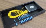 8 Channel Especificação CWDM Fwdm 1310/1490/1550 Nm