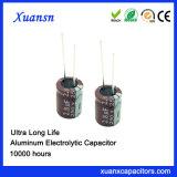 Elektrolytische Condensator de Met lange levensuur van China 2.8UF 250V