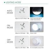 2018 최신 판매 홈 사용법 LED 운동 측정기 천장 빛