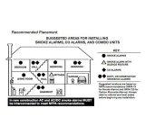 Alarme d'incendie conventionnelle à 2 fils avec sécurité élevée pour la sécurité incendie domestique