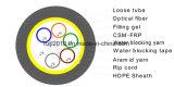 Câble optique à fibre optique aérienne ADSS