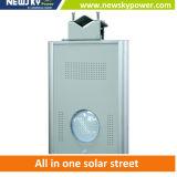 Fabricante profesional de 8W a 80W luz de calle solar