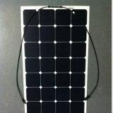 comitato solare semi flessibile di 200W 150W 120W 100watt 80W 60W 50W 30W 20W 10W