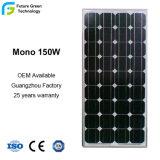 150W mono Panneau Solaire système distributeur de puissance