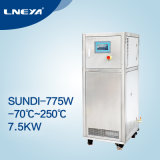Dynamisches Temperaturregler-Systems-industrieller Kühler Sundi-775With775